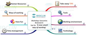 bioclin brainstorm